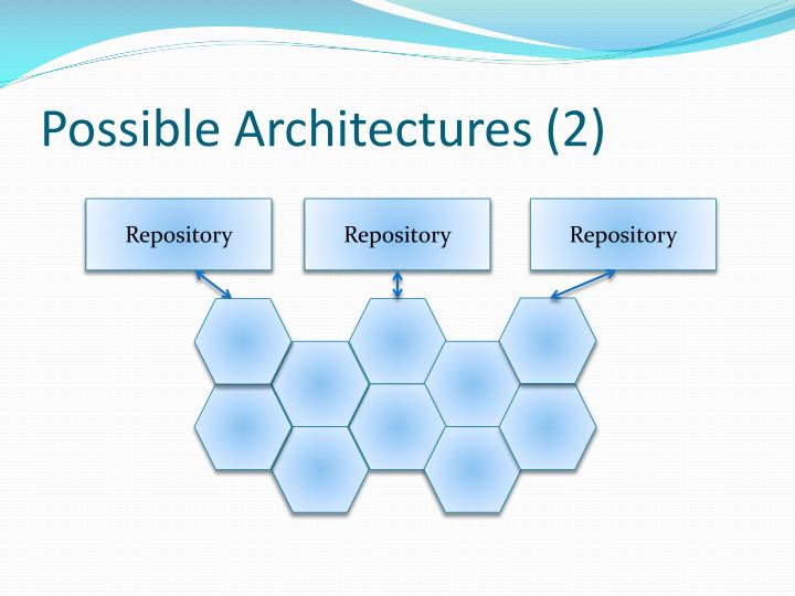 Possible Architectures (2)