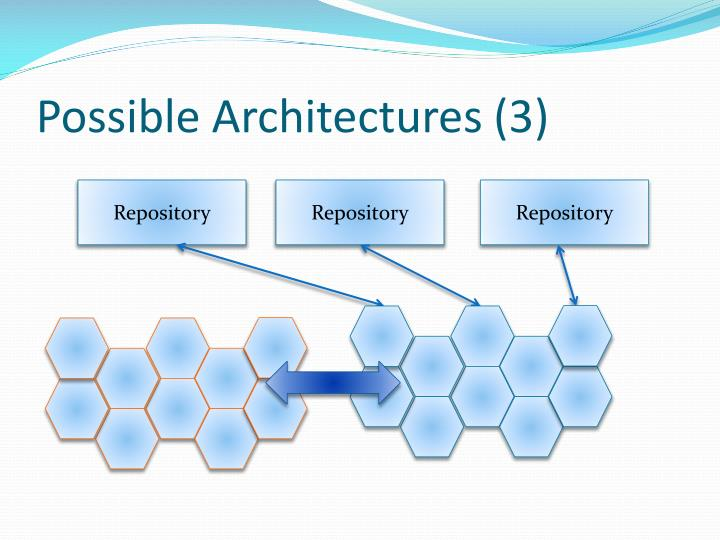 Possible Architectures (3)