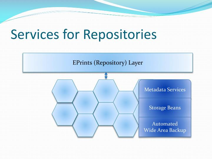 Services for Repositories