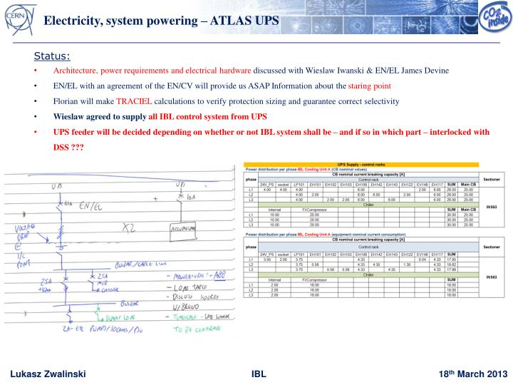 Electricity, system powering – ATLAS UPS