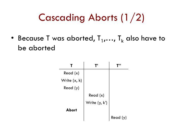 Cascading Aborts (1/2)