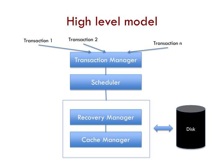 High level model