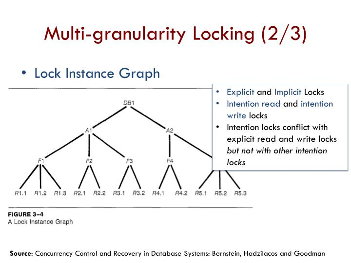 Multi-granularity Locking