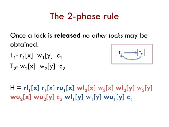 The 2-phase rule
