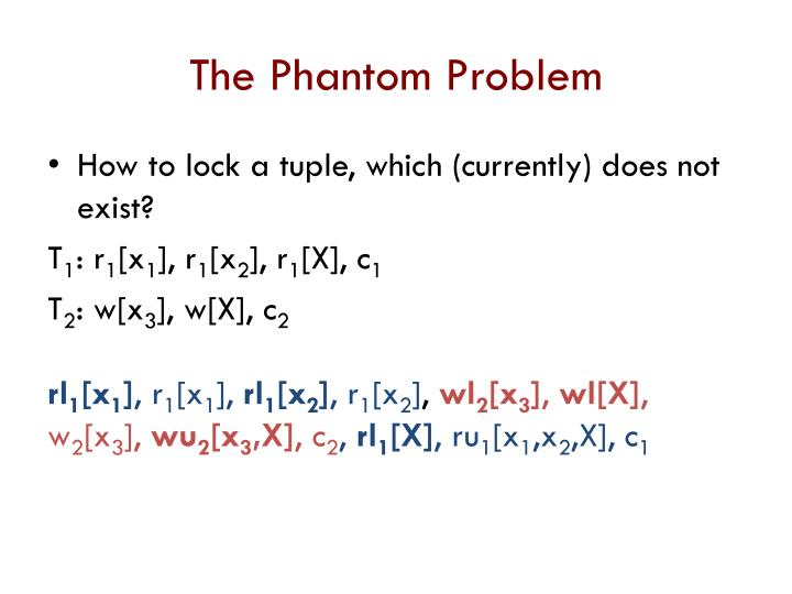 The Phantom Problem