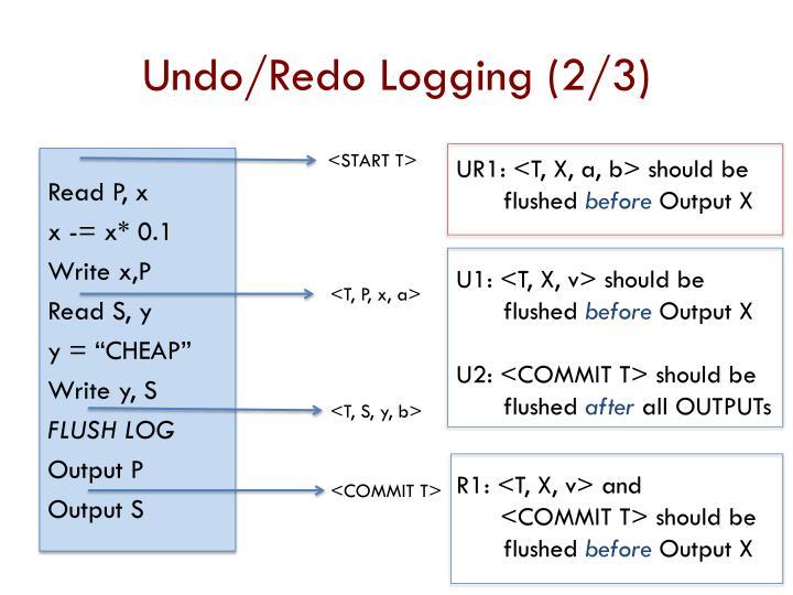 Undo/Redo Logging (2/3)