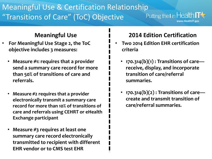 Meaningful use certification relationship transitions of care toc objective