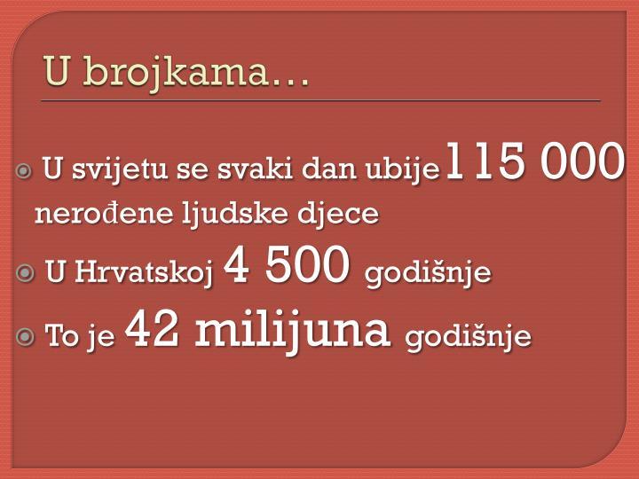 U brojkama