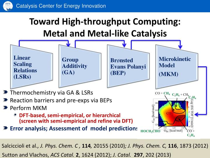 Toward High-throughput Computing: