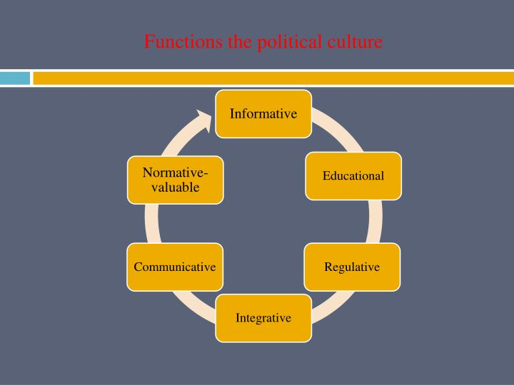 almond and powell model of political system pdf