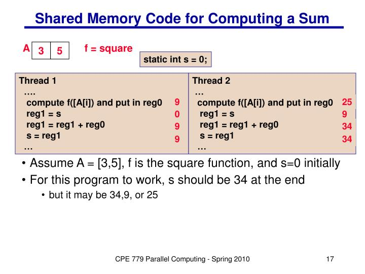 Shared Memory Code for Computing a Sum