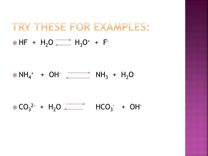 Try these for examples: