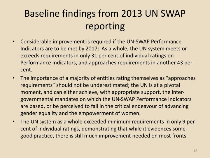 Baseline findings from 2013 UN SWAP reporting