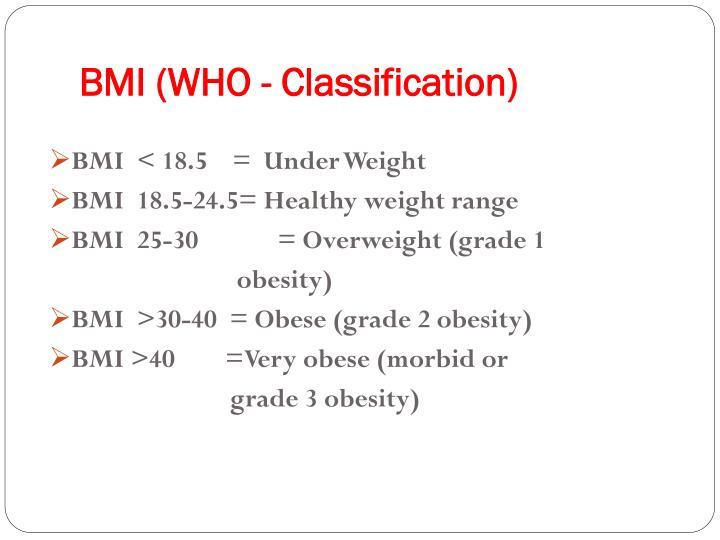 BMI (WHO - Classification)