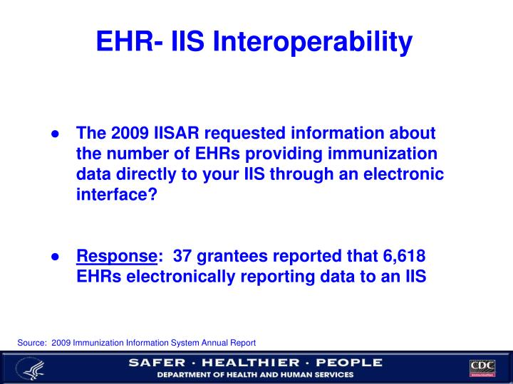 EHR- IIS Interoperability