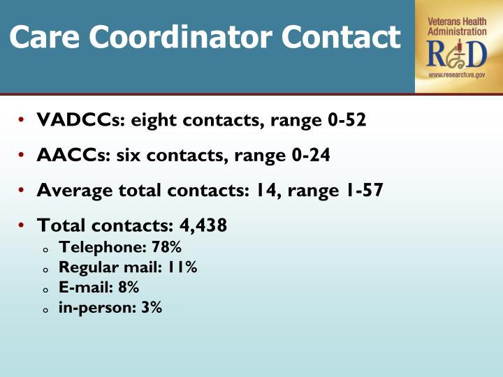 Care Coordinator Contact