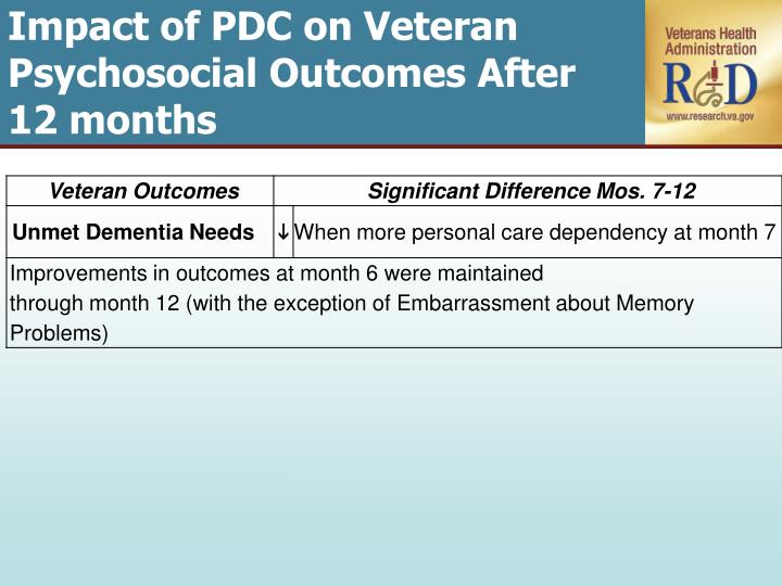 Impact of PDC on Veteran Psychosocial