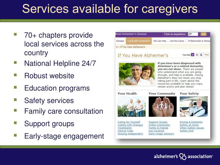Services available for caregivers