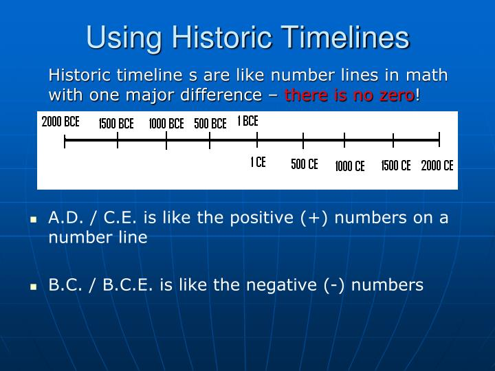 Using Historic Timelines