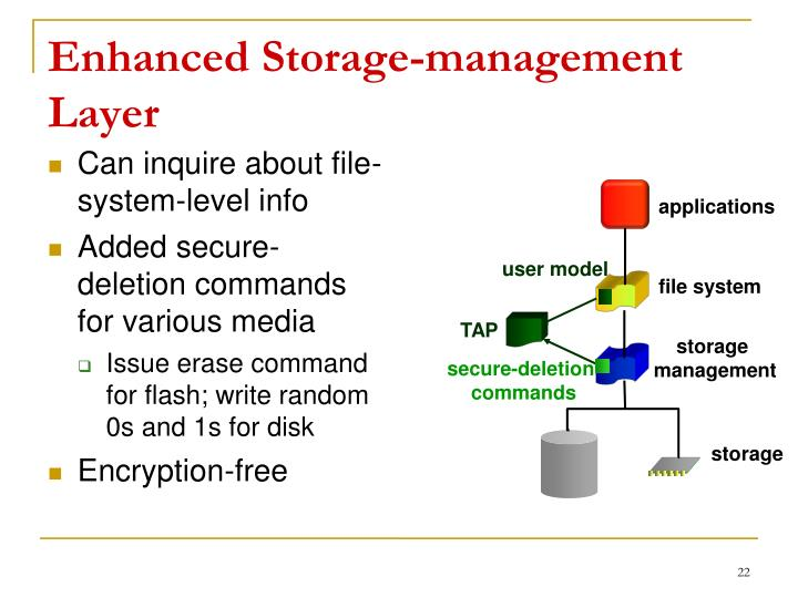 Enhanced Storage-management Layer