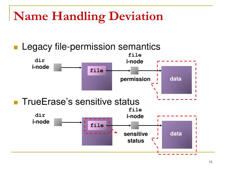 Name Handling Deviation