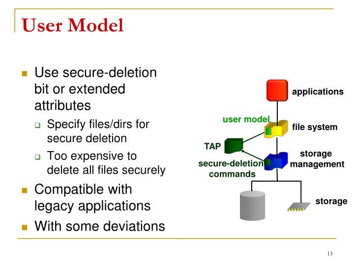User Model