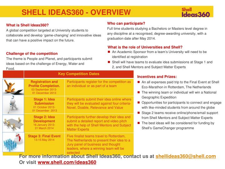 Shell ideas360 overview