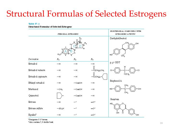 Structural Formulas of Selected Estrogens