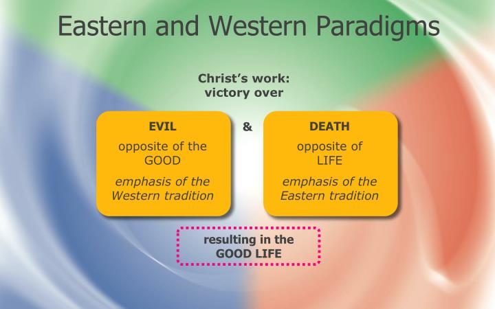 Eastern and western paradigms