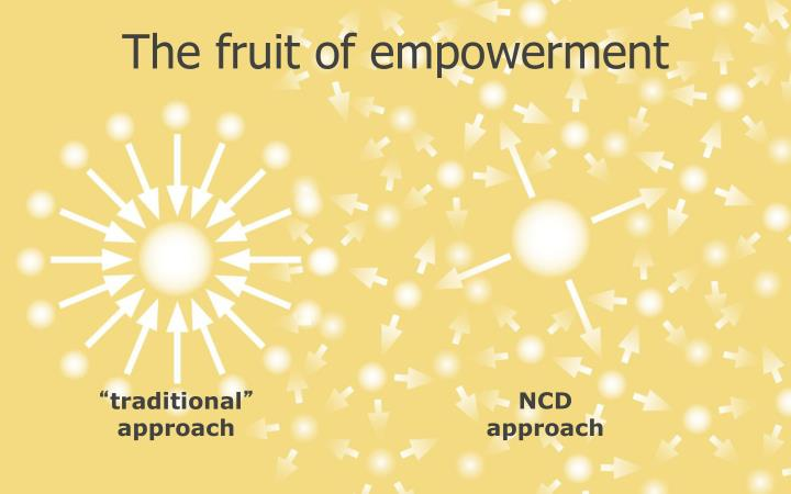 The fruit of empowerment