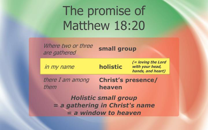 The promise of matthew 18 20