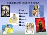 children of cronus rhea