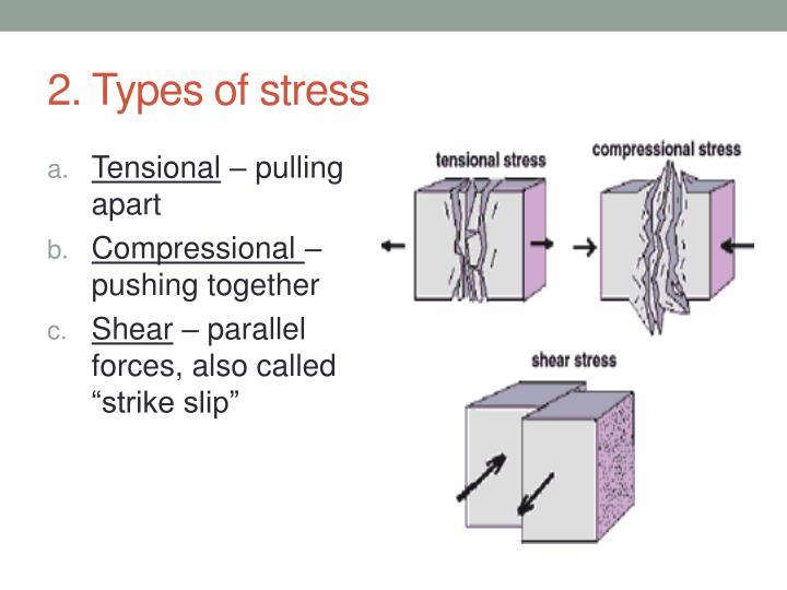 2. Types of stress
