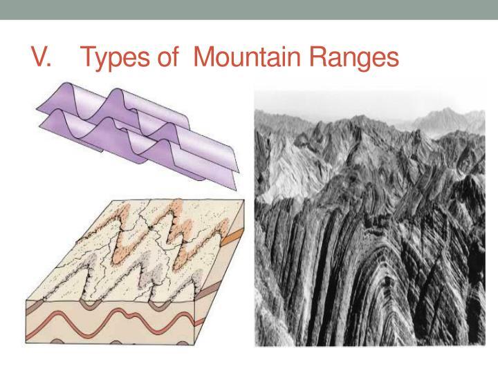 V.Types of  Mountain Ranges