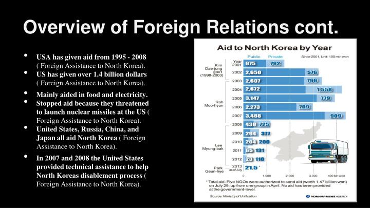 Overview of Foreign Relations cont.