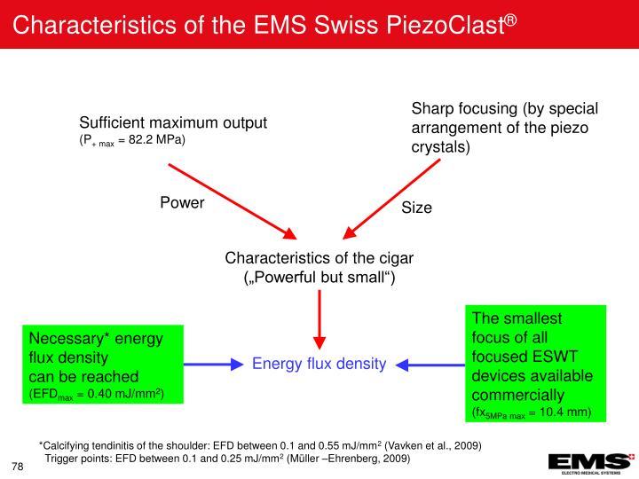 Characteristics of the EMS Swiss PiezoClast