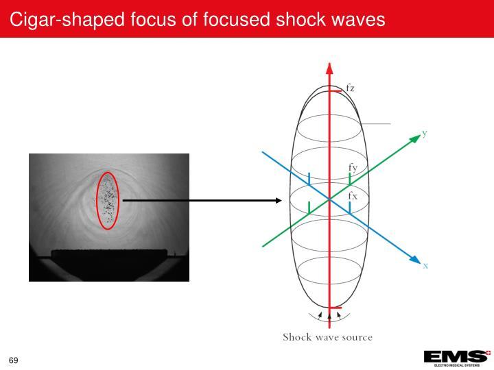 Cigar-shaped focus of focused shock waves