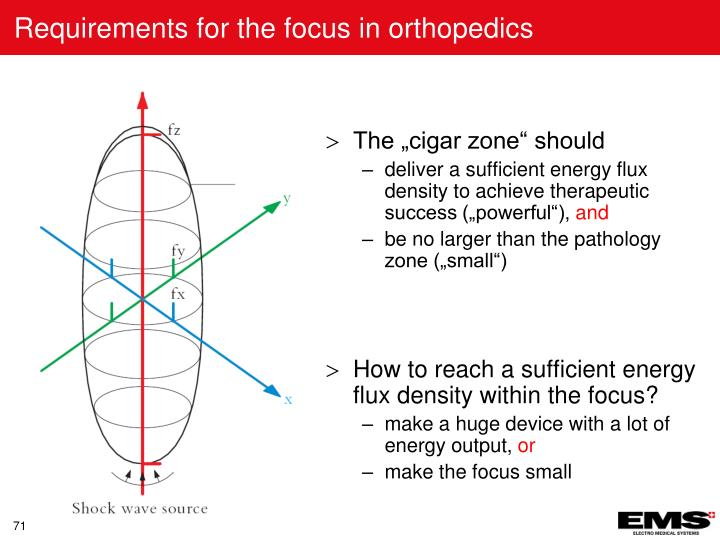 Requirements for the focus in orthopedics