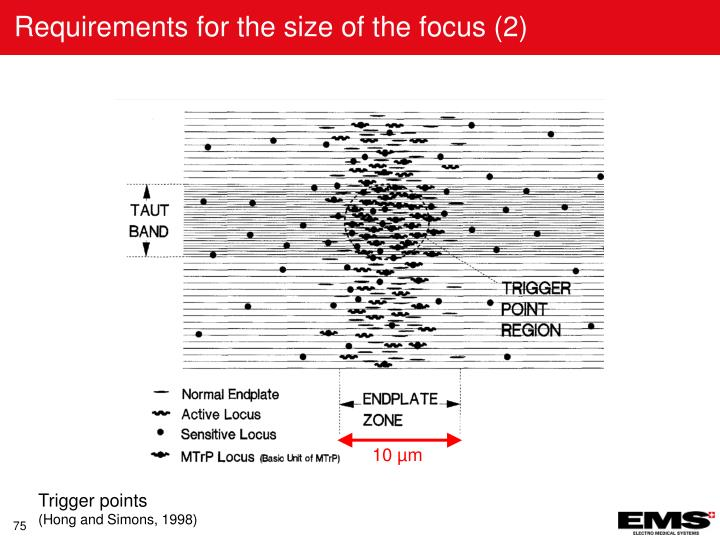 Requirements for the size of the focus (2)