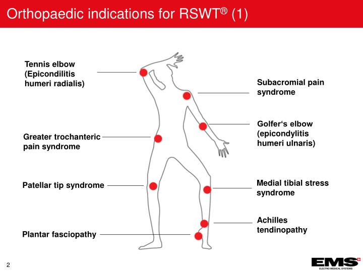 Orthopaedic indications for RSWT