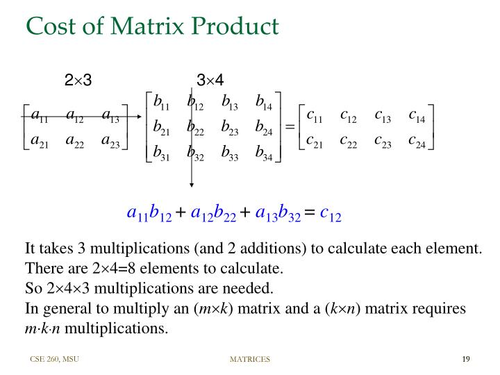 Cost of Matrix Product