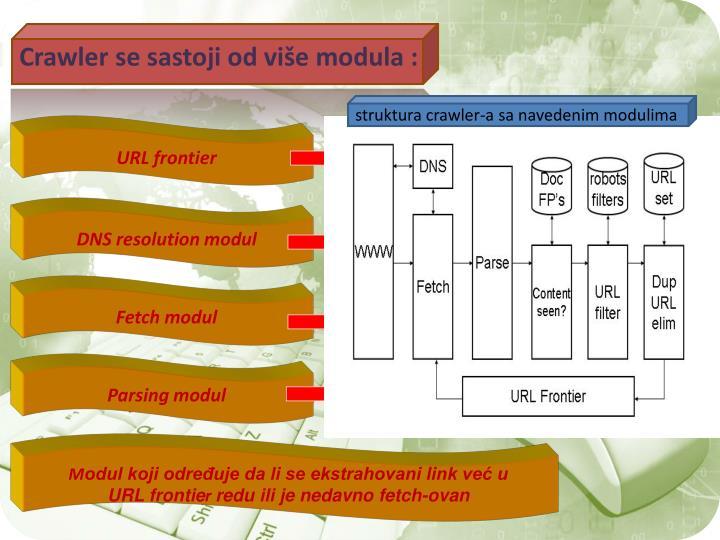 Crawler se sastoji od više modula :