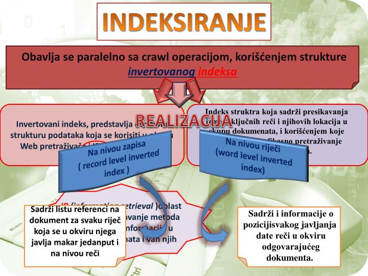 INDEKSIRANJE