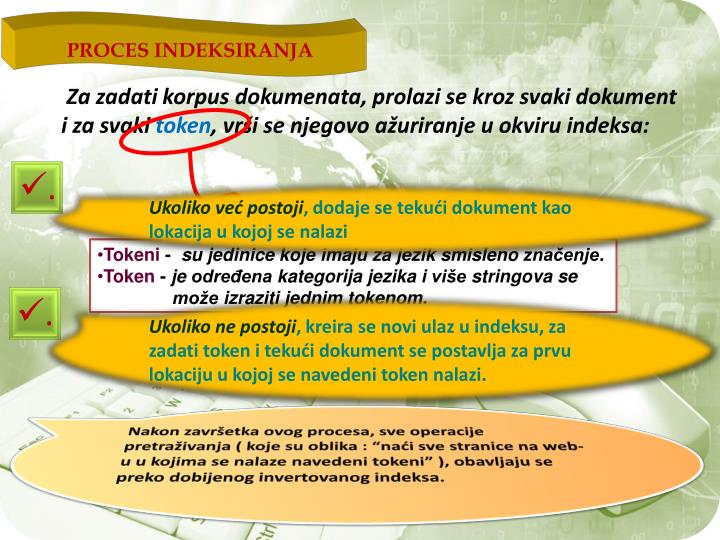 PROCES INDEKSIRANJA
