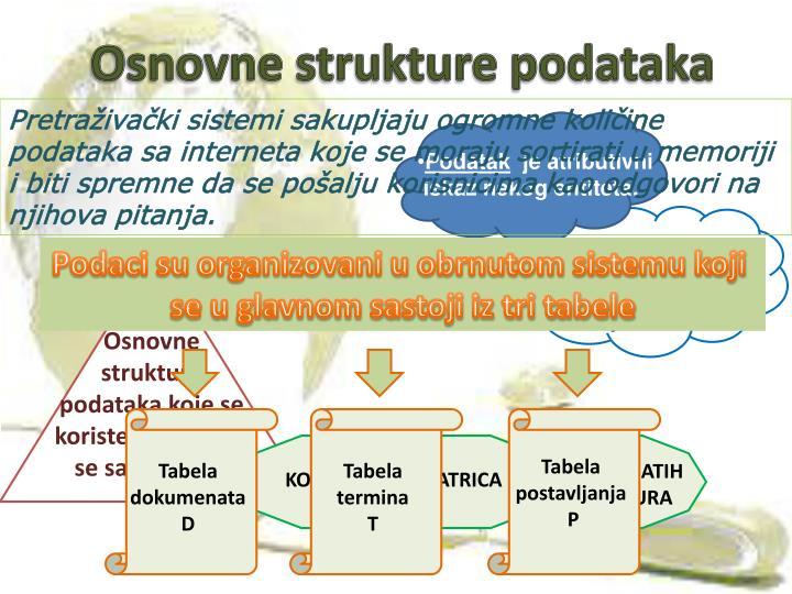 Osnovne strukture podataka