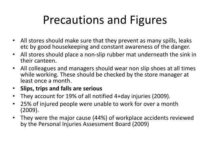 Precautions and Figures