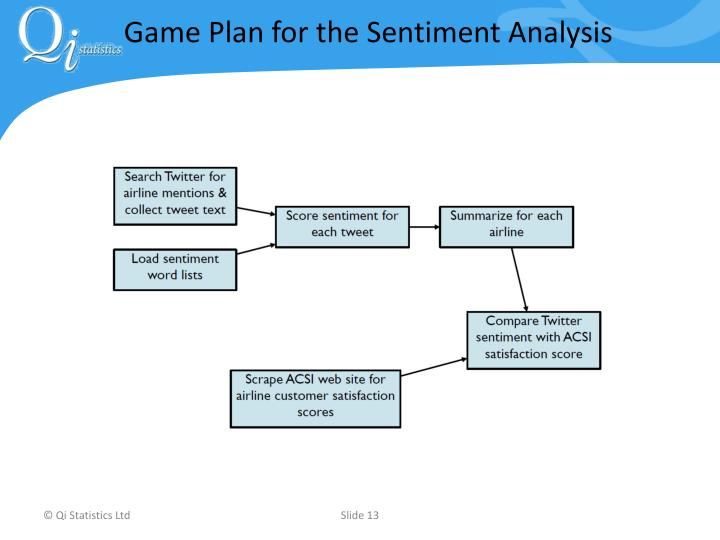 Game Plan for the Sentiment