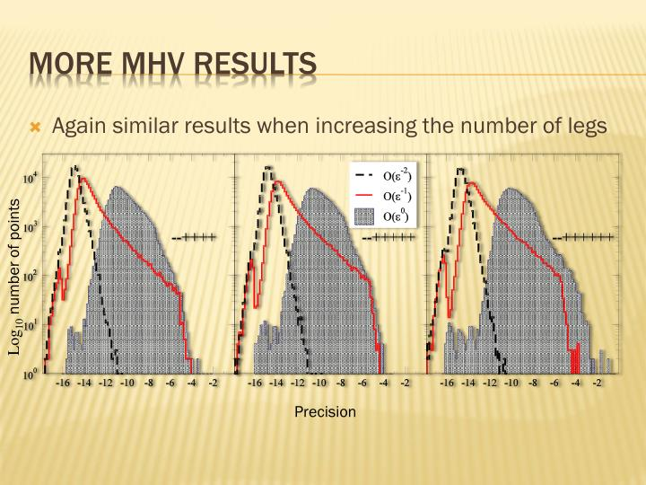 More MHV results