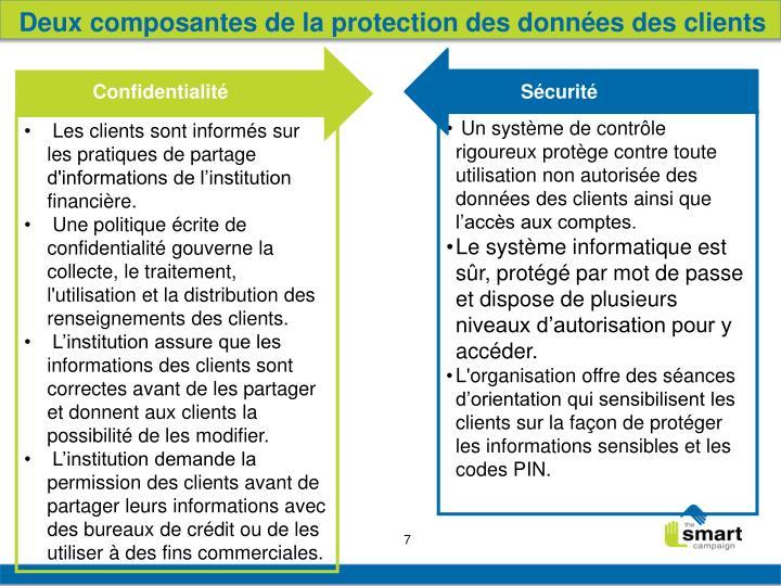 Deux composantes de la protection des données des clients