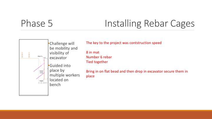 Installing Rebar Cages